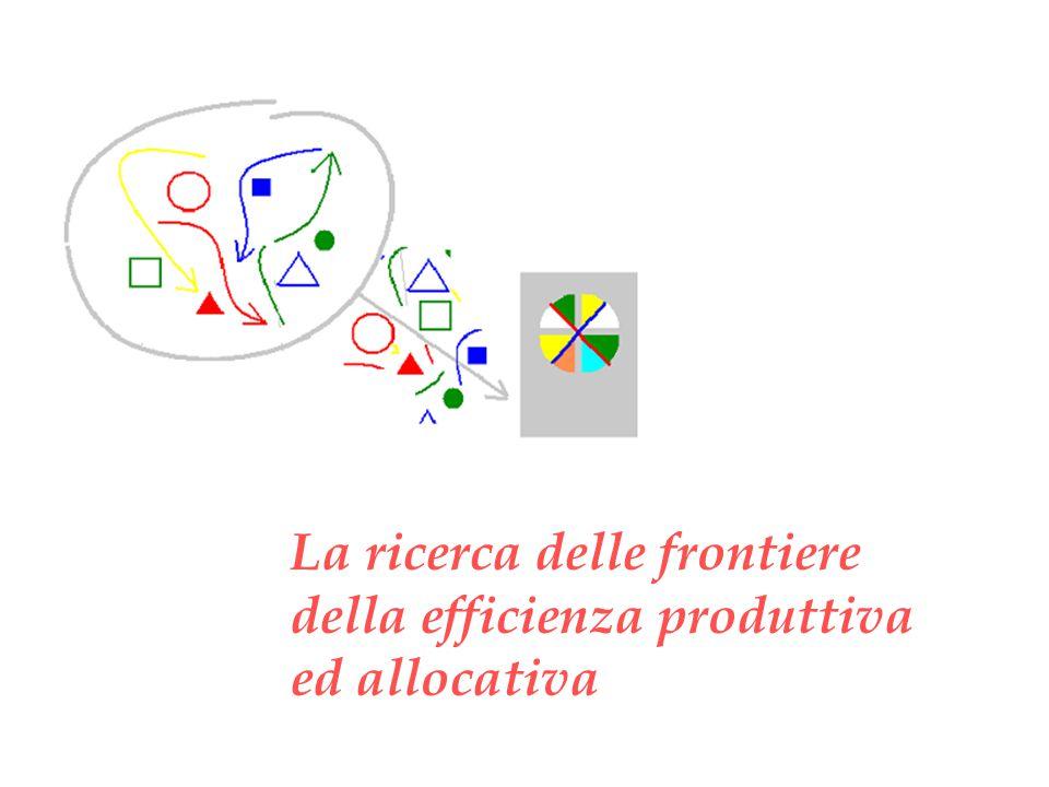 La ricerca delle frontiere della efficienza produttiva ed allocativa
