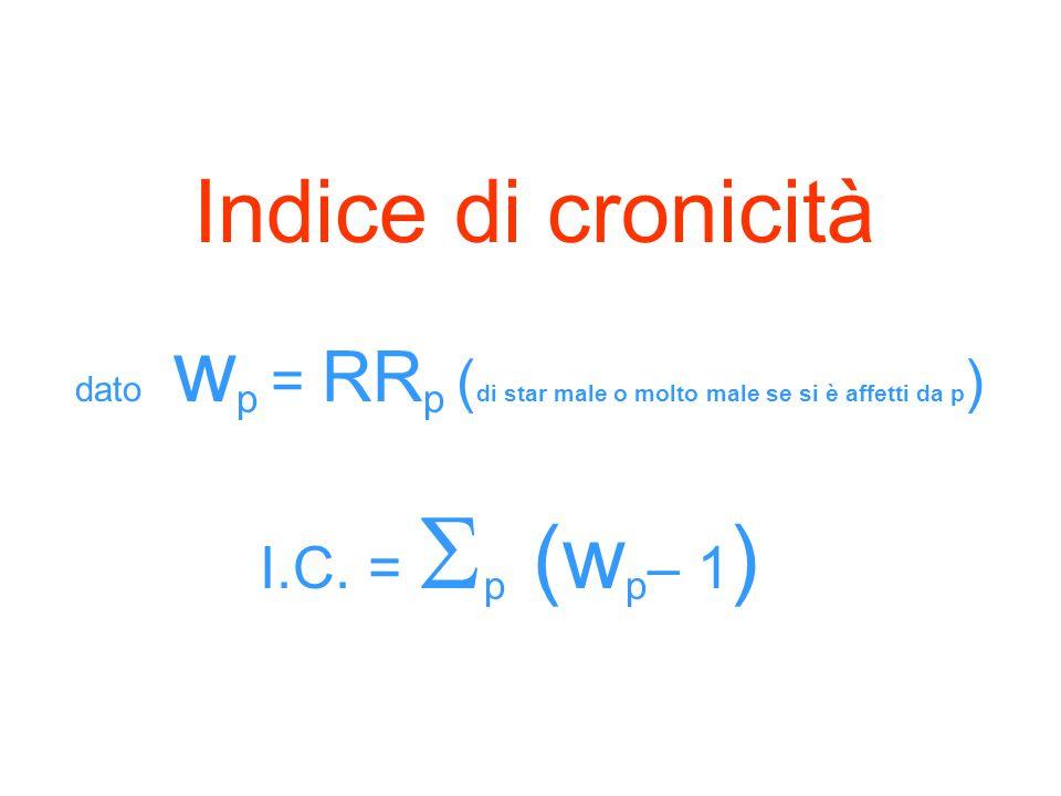 Indice di cronicità dato w p = RR p ( di star male o molto male se si è affetti da p ) I.C.