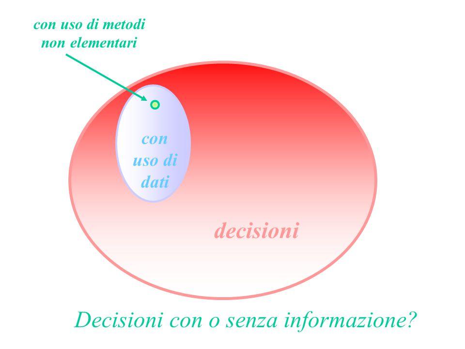 decisioni con uso di dati con uso di metodi non elementari Decisioni con o senza informazione