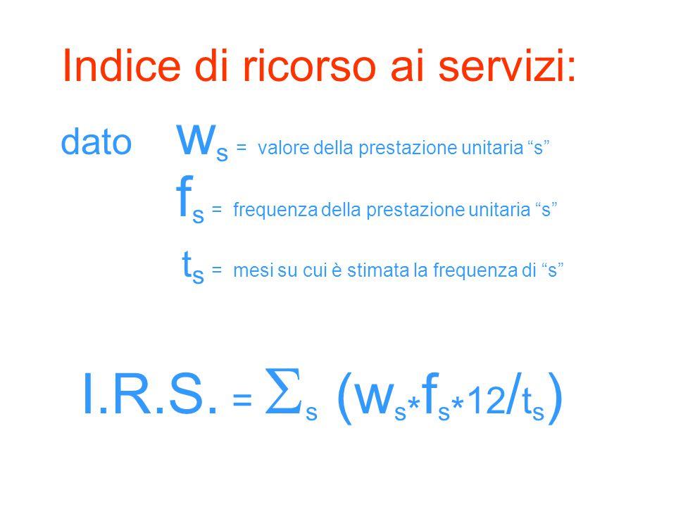 Indice di ricorso ai servizi: I.R.S.