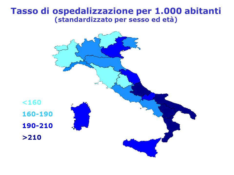 Tasso di ospedalizzazione per 1.000 abitanti (standardizzato per sesso ed età) <160 160-190 190-210 >210