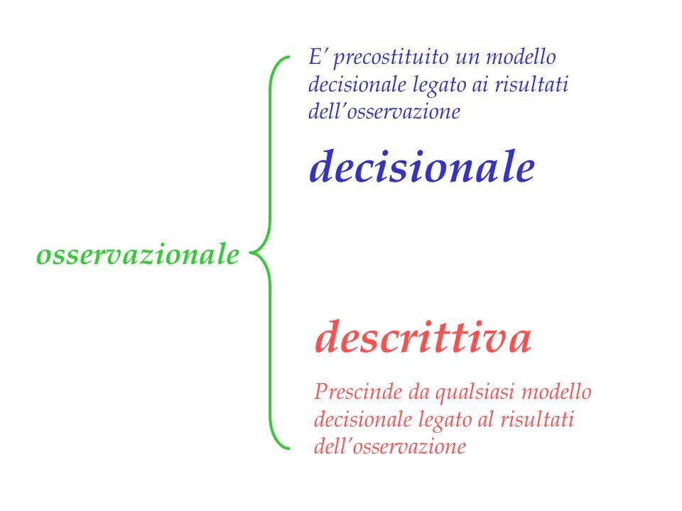 osservazionale decisionale descrittiva E' precostituito un modello decisionale legato ai risultati dell'osservazione Prescinde da qualsiasi modello decisionale legato al risultati dell'osservazione