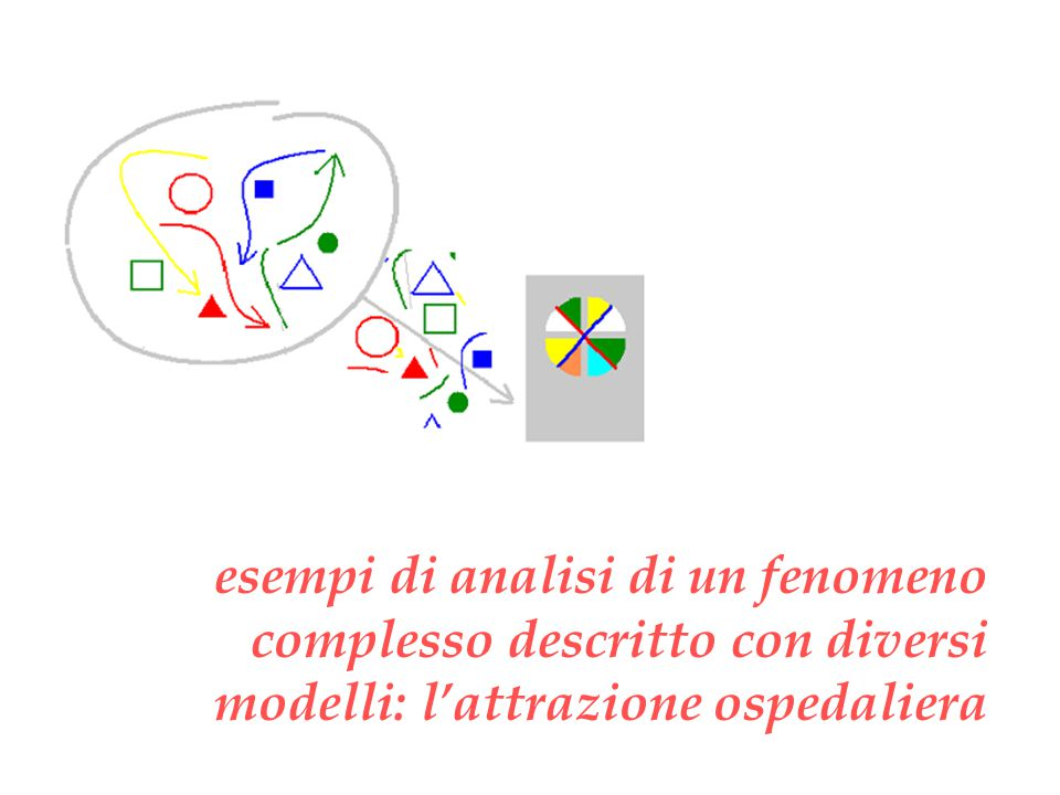 esempi di analisi di un fenomeno complesso descritto con diversi modelli: l'attrazione ospedaliera