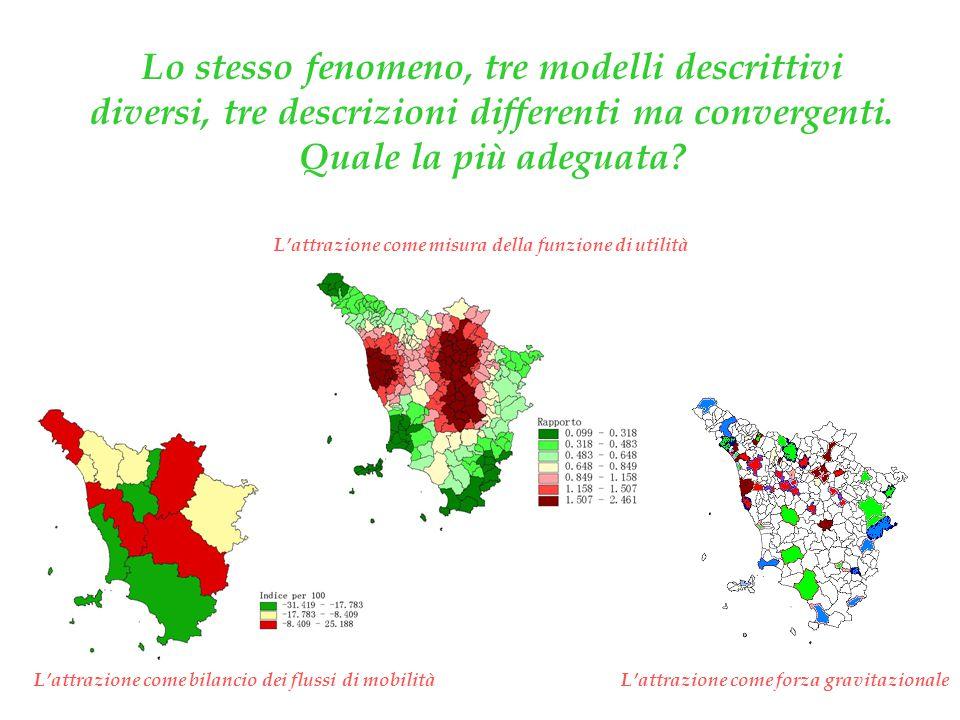 Lo stesso fenomeno, tre modelli descrittivi diversi, tre descrizioni differenti ma convergenti.