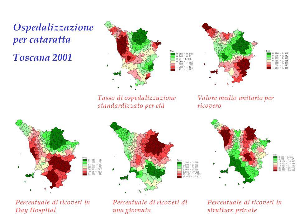 Ospedalizzazione per cataratta Toscana 2001 Tasso di ospedalizzazione standardizzato per età Valore medio unitario per ricovero Percentuale di ricoveri in Day Hospital Percentuale di ricoveri di una giornata Percentuale di ricoveri in strutture private