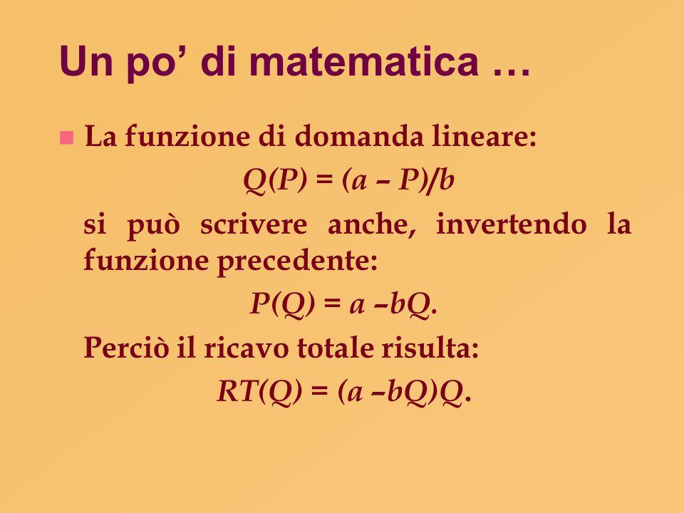 Un po' di matematica … n La funzione di domanda lineare: Q(P) = (a – P) / b si può scrivere anche, invertendo la funzione precedente: P(Q) = a –bQ. Pe