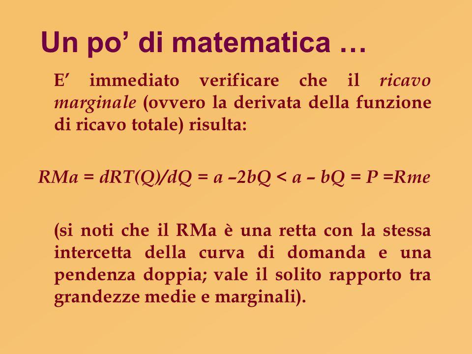 Un po' di matematica … E' immediato verificare che il ricavo marginale (ovvero la derivata della funzione di ricavo totale) risulta: RMa = dRT(Q)/dQ =