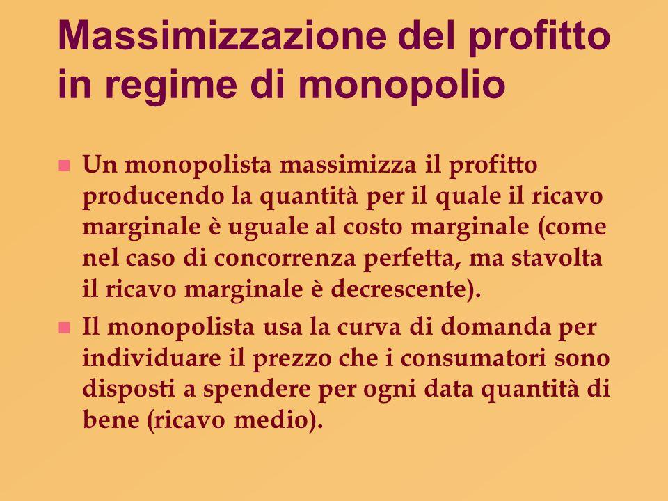 Massimizzazione del profitto in regime di monopolio n Un monopolista massimizza il profitto producendo la quantità per il quale il ricavo marginale è
