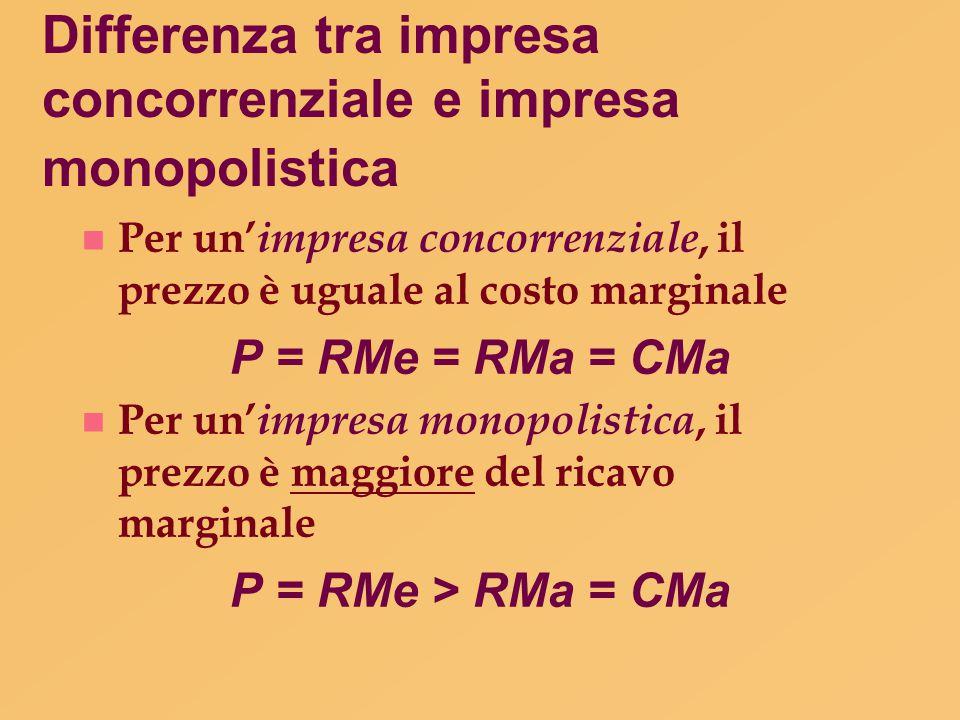 Differenza tra impresa concorrenziale e impresa monopolistica n Per un' impresa concorrenziale, il prezzo è uguale al costo marginale P = RMe = RMa =