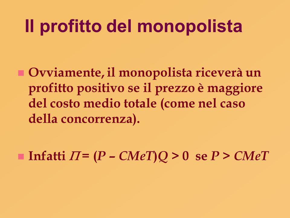 Il profitto del monopolista n Ovviamente, il monopolista riceverà un profitto positivo se il prezzo è maggiore del costo medio totale (come nel caso d