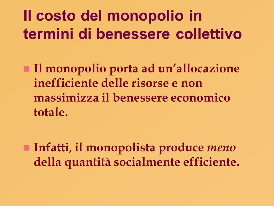 Il costo del monopolio in termini di benessere collettivo n Il monopolio porta ad un'allocazione inefficiente delle risorse e non massimizza il beness