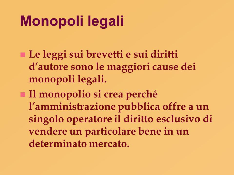 Monopoli legali n Le leggi sui brevetti e sui diritti d'autore sono le maggiori cause dei monopoli legali. n Il monopolio si crea perché l'amministraz