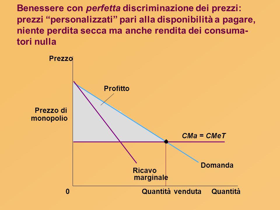 """Benessere con perfetta discriminazione dei prezzi: prezzi """"personalizzati"""" pari alla disponibilità a pagare, niente perdita secca ma anche rendita dei"""
