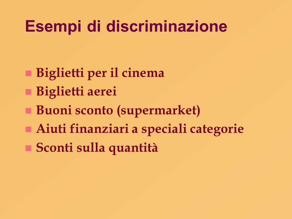 Esempi di discriminazione n Biglietti per il cinema n Biglietti aerei n Buoni sconto (supermarket) n Aiuti finanziari a speciali categorie n Sconti su
