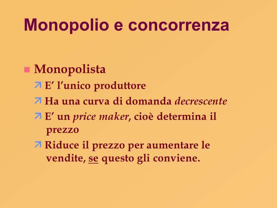 Monopolio e concorrenza n Monopolista  E' l'unico produttore  Ha una curva di domanda decrescente  E' un price maker, cioè determina il prezzo  Ri