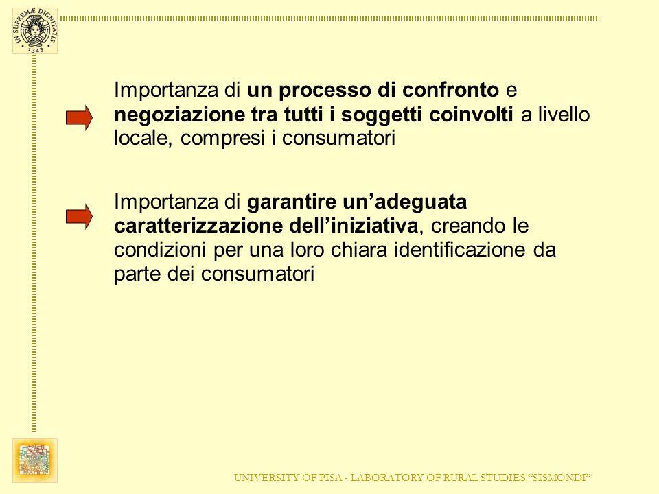 Importanza di un processo di confronto e negoziazione tra tutti i soggetti coinvolti a livello locale, compresi i consumatori Importanza di garantire un'adeguata caratterizzazione dell'iniziativa, creando le condizioni per una loro chiara identificazione da parte dei consumatori UNIVERSITY OF PISA - LABORATORY OF RURAL STUDIES SISMONDI