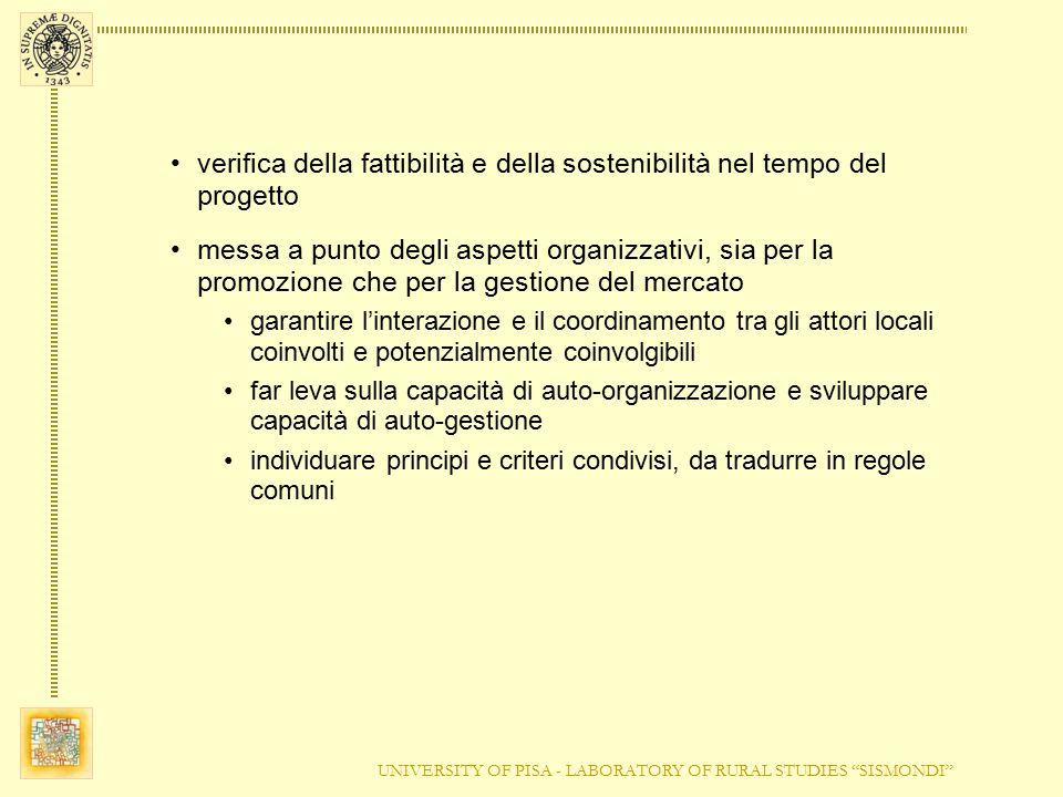 verifica della fattibilità e della sostenibilità nel tempo del progetto messa a punto degli aspetti organizzativi, sia per la promozione che per la gestione del mercato garantire l'interazione e il coordinamento tra gli attori locali coinvolti e potenzialmente coinvolgibili far leva sulla capacità di auto-organizzazione e sviluppare capacità di auto-gestione individuare principi e criteri condivisi, da tradurre in regole comuni UNIVERSITY OF PISA - LABORATORY OF RURAL STUDIES SISMONDI