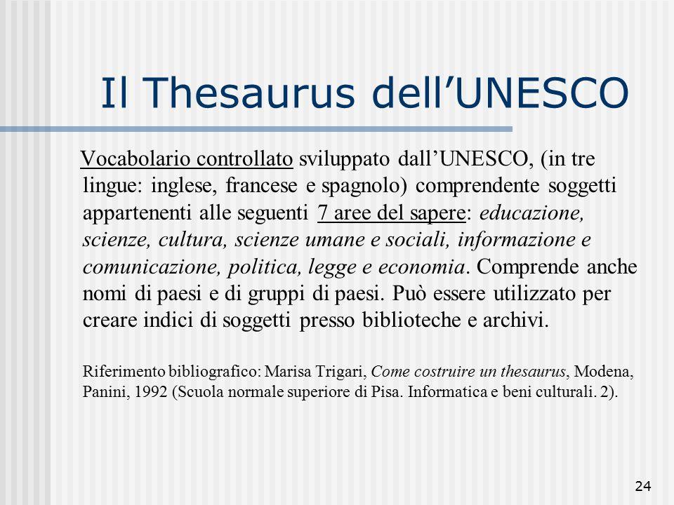 24 Il Thesaurus dell'UNESCO Vocabolario controllato sviluppato dall'UNESCO, (in tre lingue: inglese, francese e spagnolo) comprendente soggetti appartenenti alle seguenti 7 aree del sapere: educazione, scienze, cultura, scienze umane e sociali, informazione e comunicazione, politica, legge e economia.