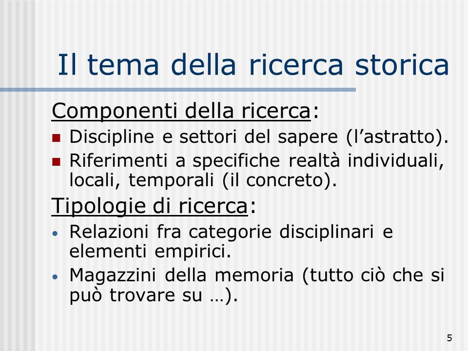5 Il tema della ricerca storica Componenti della ricerca: Discipline e settori del sapere (l'astratto).