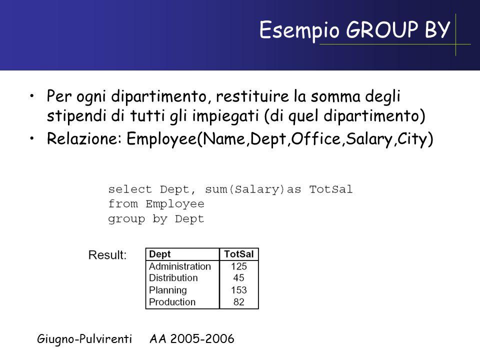 Giugno-Pulvirenti AA 2005-2006 Esempio GROUP BY Per ogni dipartimento, restituire la somma degli stipendi di tutti gli impiegati (di quel dipartimento) Relazione: Employee(Name,Dept,Office,Salary,City)
