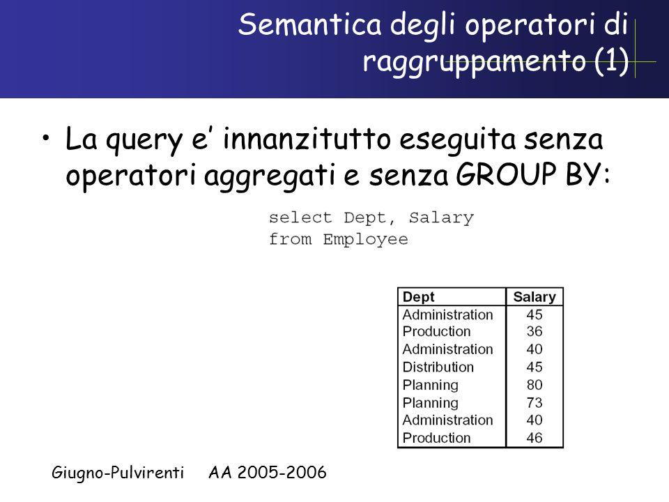 Giugno-Pulvirenti AA 2005-2006 Semantica degli operatori di raggruppamento (1) La query e' innanzitutto eseguita senza operatori aggregati e senza GROUP BY: