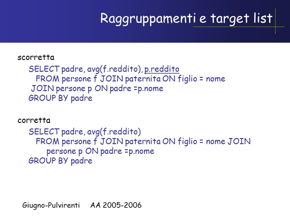 Giugno-Pulvirenti AA 2005-2006 Raggruppamenti e target list scorretta SELECT padre, avg(f.reddito), p.reddito FROM persone f JOIN paternita ON figlio = nome JOIN persone p ON padre =p.nome GROUP BY padre corretta SELECT padre, avg(f.reddito) FROM persone f JOIN paternita ON figlio = nome JOIN persone p ON padre =p.nome GROUP BY padre
