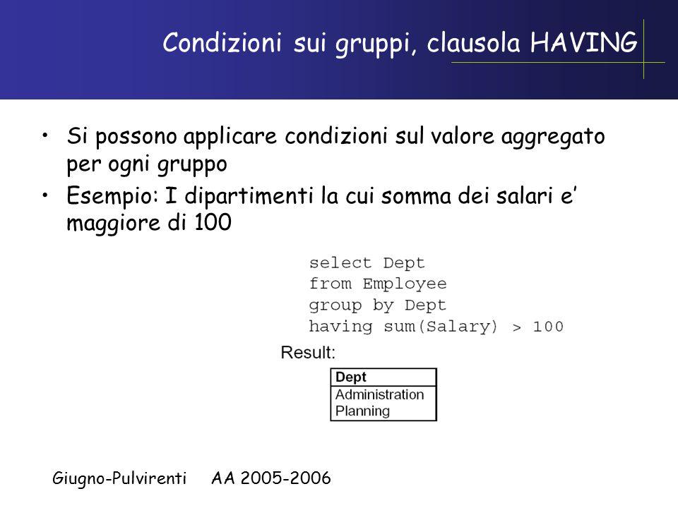Giugno-Pulvirenti AA 2005-2006 Condizioni sui gruppi, clausola HAVING Si possono applicare condizioni sul valore aggregato per ogni gruppo Esempio: I dipartimenti la cui somma dei salari e' maggiore di 100