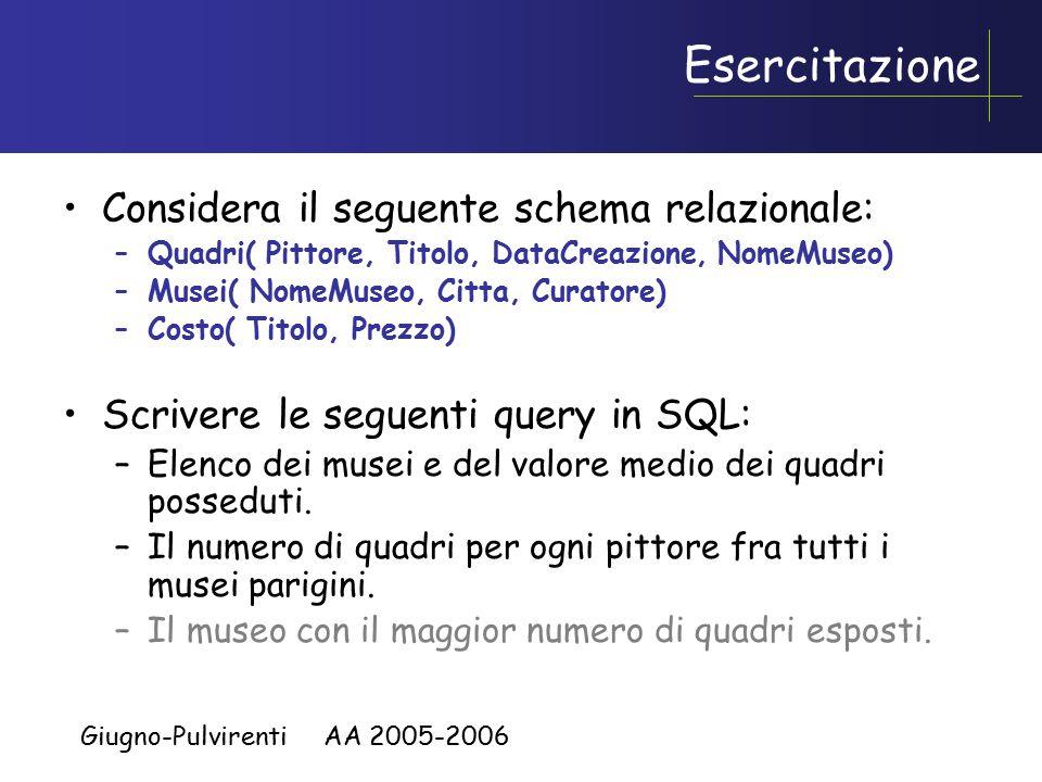 Giugno-Pulvirenti AA 2005-2006 Esercitazione Considera il seguente schema relazionale: –Quadri( Pittore, Titolo, DataCreazione, NomeMuseo) –Musei( NomeMuseo, Citta, Curatore) –Costo( Titolo, Prezzo) Scrivere le seguenti query in SQL: –Elenco dei musei e del valore medio dei quadri posseduti.