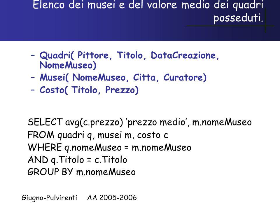 Giugno-Pulvirenti AA 2005-2006 Elenco dei musei e del valore medio dei quadri posseduti.