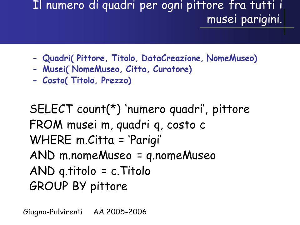 Giugno-Pulvirenti AA 2005-2006 Il numero di quadri per ogni pittore fra tutti i musei parigini.