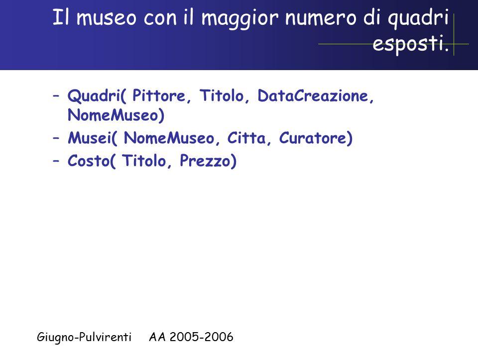 Giugno-Pulvirenti AA 2005-2006 Il museo con il maggior numero di quadri esposti.