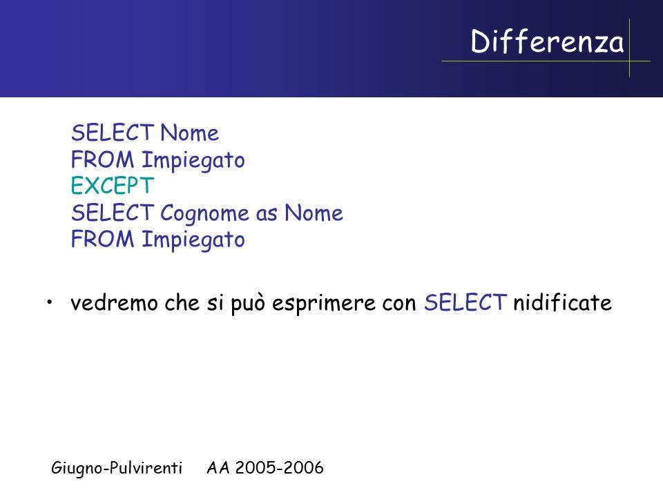 Giugno-Pulvirenti AA 2005-2006 Differenza SELECT Nome FROM Impiegato EXCEPT SELECT Cognome as Nome FROM Impiegato vedremo che si può esprimere con SELECT nidificate
