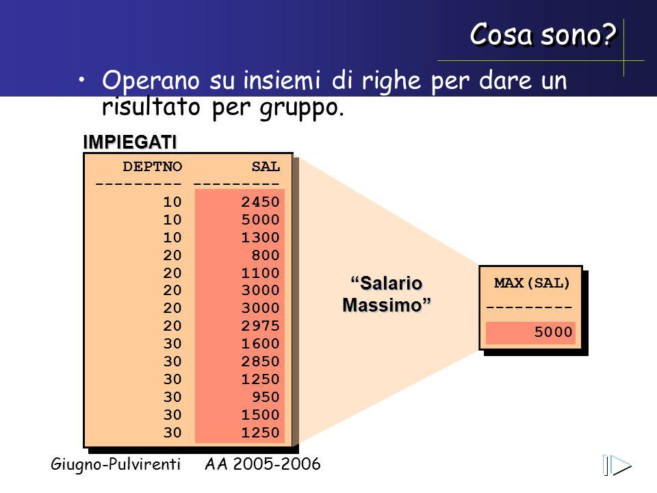 Giugno-Pulvirenti AA 2005-2006 Uso SELECT[column,] group_function(column) FROMtable [WHEREcondition] [GROUP BYcolumn] [ORDER BYcolumn];