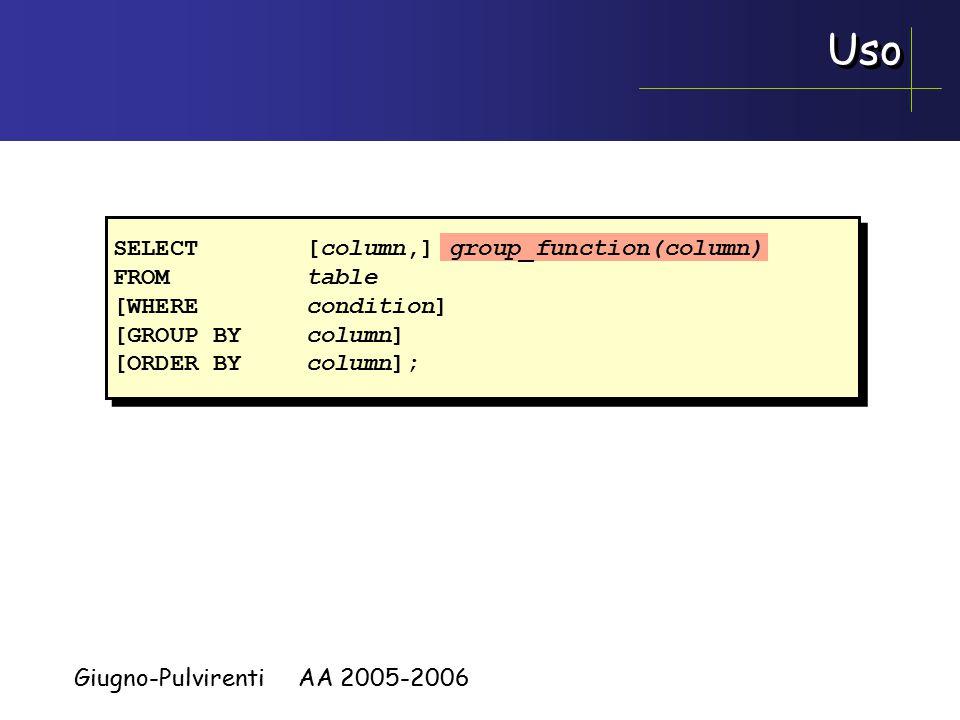 Giugno-Pulvirenti AA 2005-2006 Operatori aggregati: COUNT COUNT restituisce il numero di righe o il numero di valori distinti di un particolare attributo Esempio: Il numero di figli di Franco: SELECT count(*) as NumFigliDiFranco FROM Paternita WHERE Padre = Franco –l'operatore aggregato (count) viene applicato al risultato dell'interrogazione: SELECT * FROM Paternita WHERE Padre = Franco