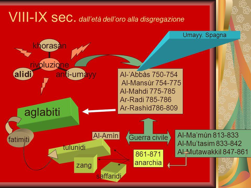 VIII-IX sec. dall'età dell'oro alla disgregazione rivoluzione khorasàn anti- umayy alidi Al-'Abbàs 750-754 Al-Mansùr 754-775 Al-Mahdi 775-785 Ar-Radi