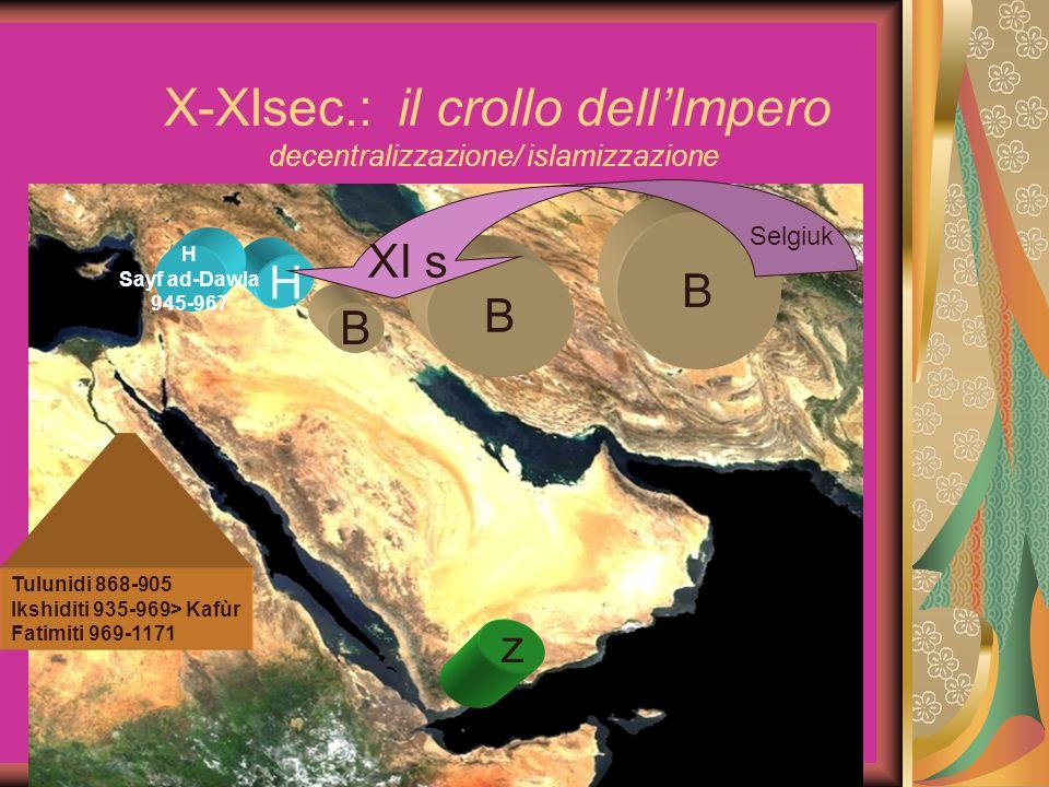 X-XIsec.: il crollo dell'Impero decentralizzazione/ islamizzazione B B B H H Sayf ad-Dawla 945-967 Tulunidi 868-905 Ikshiditi 935-969> Kafùr Fatimiti