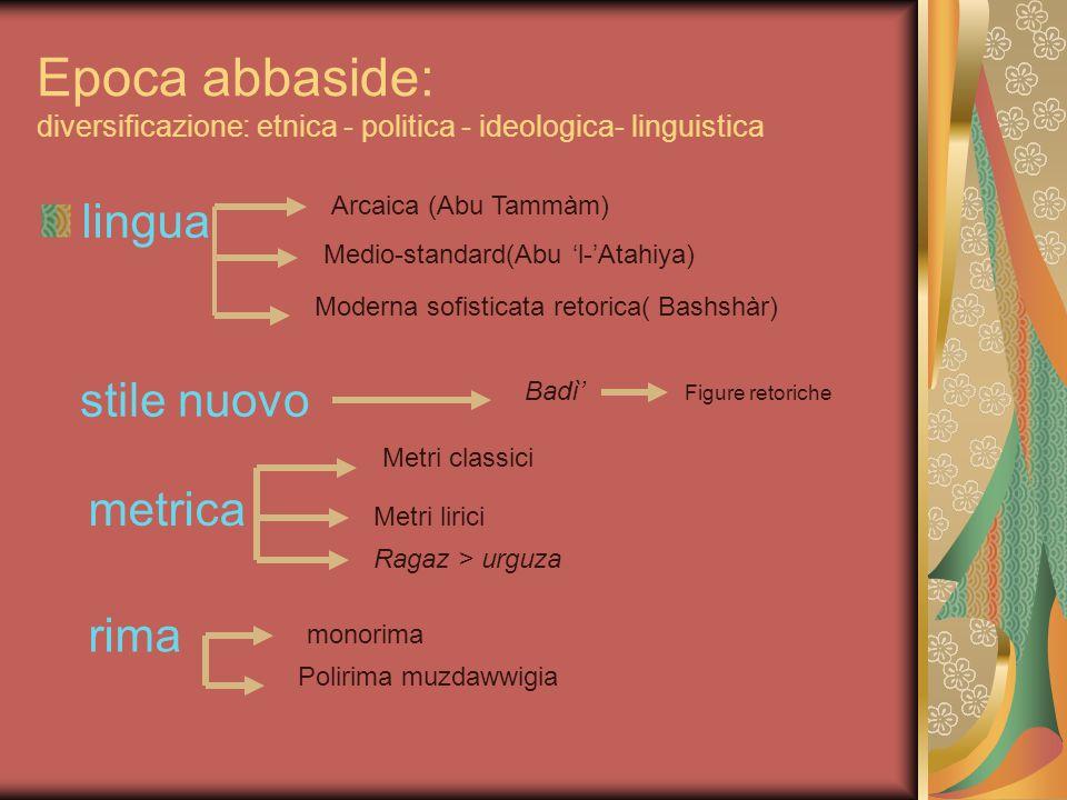 Epoca abbaside: diversificazione: etnica - politica - ideologica- linguistica lingua Arcaica (Abu Tammàm) Medio-standard(Abu 'l-'Atahiya) Moderna sofi