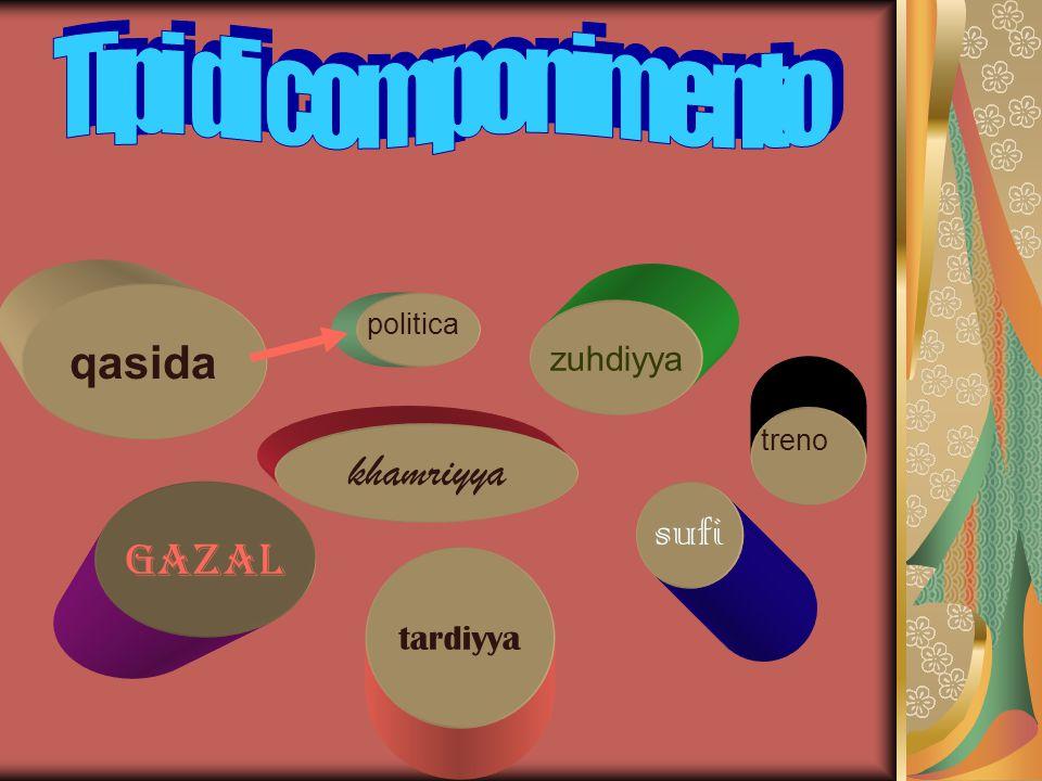 qasida khamriyya gazal tardiyya zuhdiyya sufi politica treno