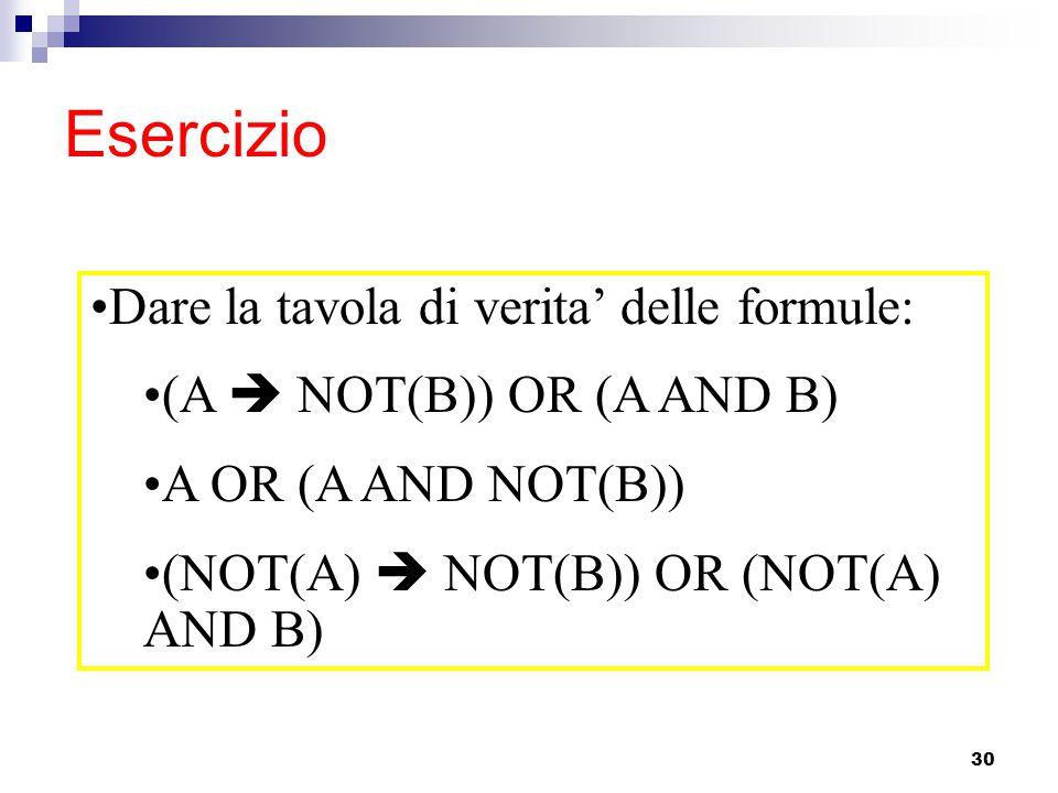 30 Esercizio Dare la tavola di verita' delle formule: (A  NOT(B)) OR (A AND B) A OR (A AND NOT(B)) (NOT(A)  NOT(B)) OR (NOT(A) AND B)