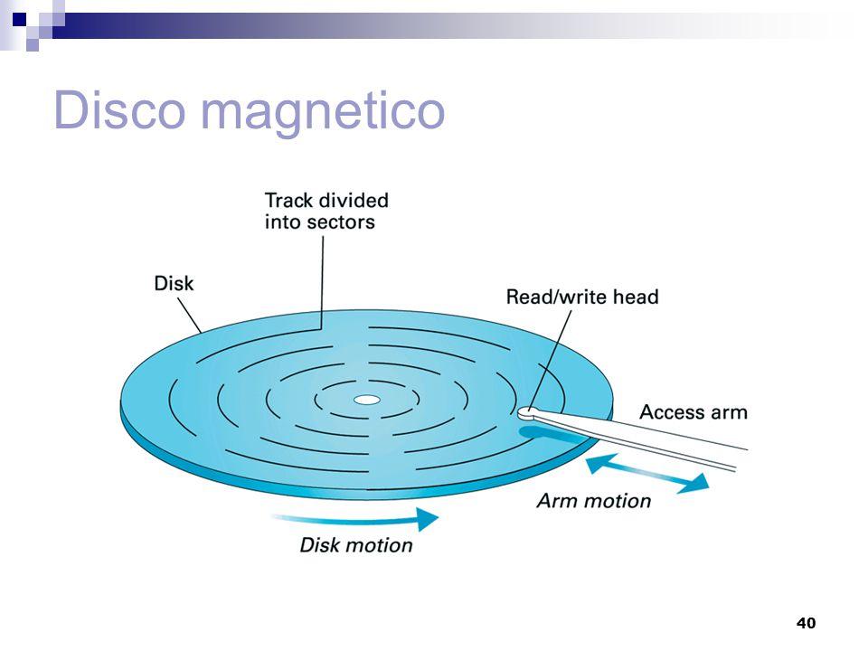 40 Disco magnetico