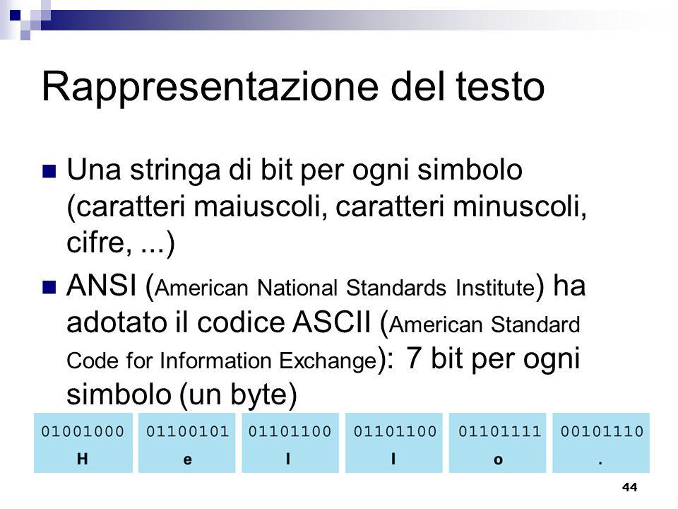 44 Rappresentazione del testo Una stringa di bit per ogni simbolo (caratteri maiuscoli, caratteri minuscoli, cifre,...) ANSI ( American National Stand