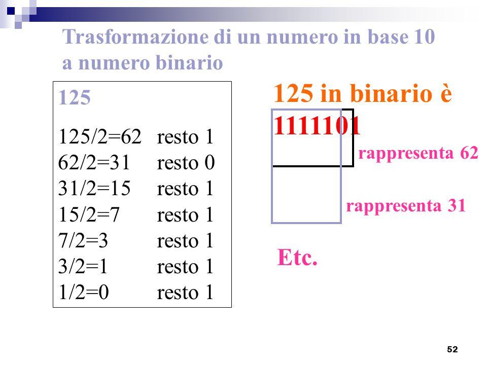 52 Trasformazione di un numero in base 10 a numero binario 125 125/2=62 resto 1 62/2=31 resto 0 31/2=15 resto 1 15/2=7 resto 1 7/2=3 resto 1 3/2=1 res