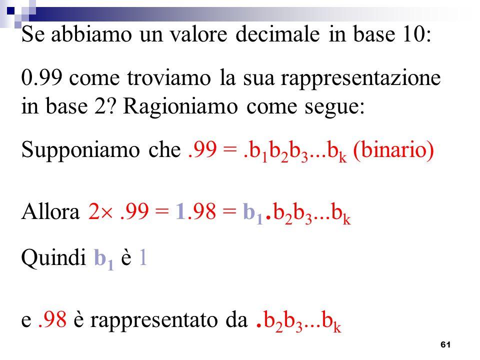 61 Se abbiamo un valore decimale in base 10: 0.99 come troviamo la sua rappresentazione in base 2? Ragioniamo come segue: Supponiamo che.99 =.b 1 b 2