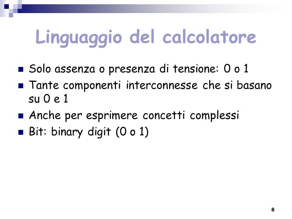 8 Linguaggio del calcolatore Solo assenza o presenza di tensione: 0 o 1 Tante componenti interconnesse che si basano su 0 e 1 Anche per esprimere conc