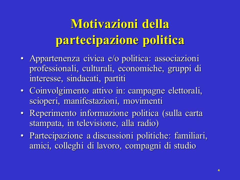 3 Democratizzazione e partecipazione [Rokkan, 1970] Legittimazione: riconoscimento effettivo del potere di petizione Incorporazione: concessione dei diritti formali di partecipazione Rappresentanza: eliminazione delle barriere all'ingresso nella rappresentanza parlament.