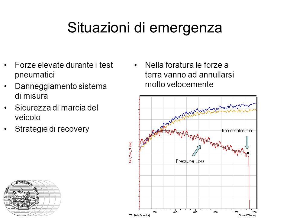 Situazioni di emergenza Forze elevate durante i test pneumatici Danneggiamento sistema di misura Sicurezza di marcia del veicolo Strategie di recovery