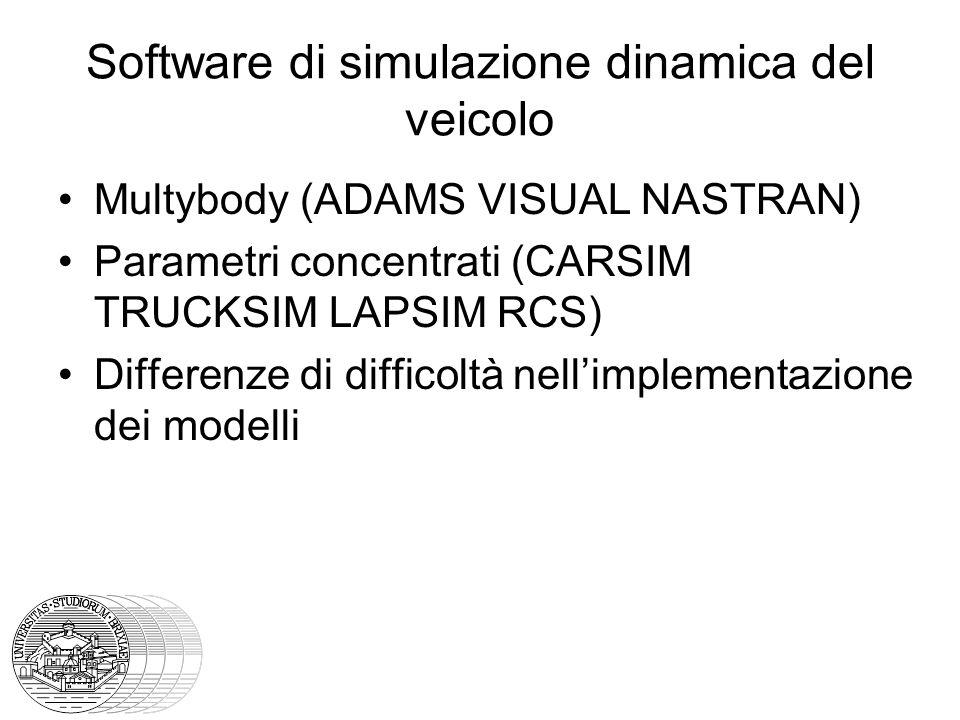 Software di simulazione dinamica del veicolo Multybody (ADAMS VISUAL NASTRAN) Parametri concentrati (CARSIM TRUCKSIM LAPSIM RCS) Differenze di difficoltà nell'implementazione dei modelli