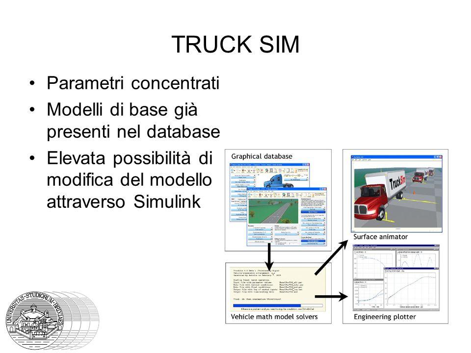 TRUCK SIM Parametri concentrati Modelli di base già presenti nel database Elevata possibilità di modifica del modello attraverso Simulink