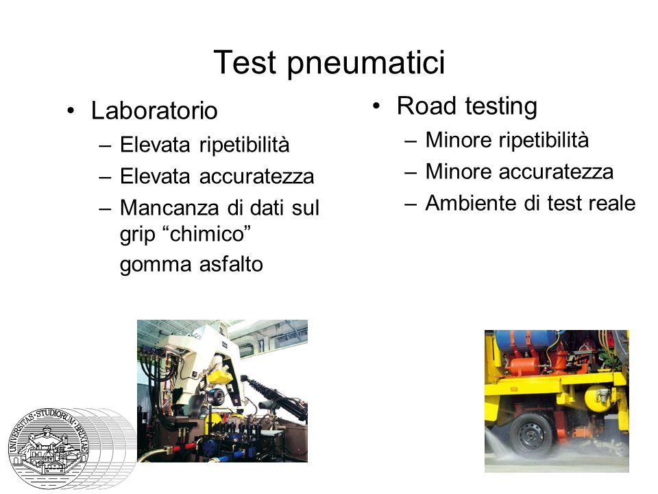 Test pneumatici Laboratorio –Elevata ripetibilità –Elevata accuratezza –Mancanza di dati sul grip chimico gomma asfalto Road testing –Minore ripetibilità –Minore accuratezza –Ambiente di test reale