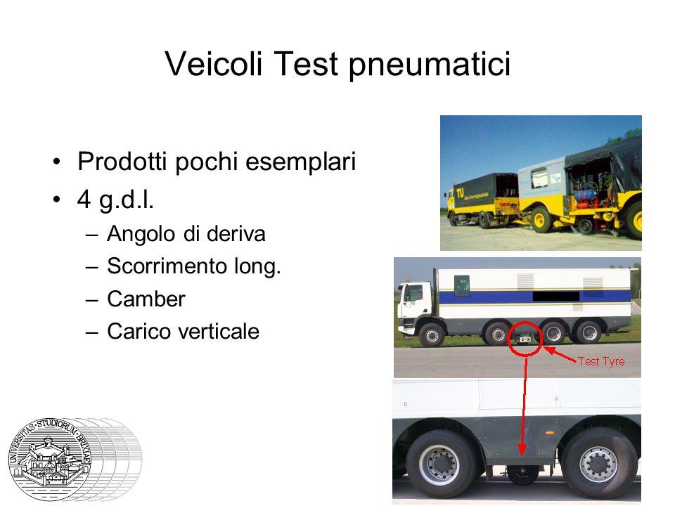 Veicoli Test pneumatici Prodotti pochi esemplari 4 g.d.l. –Angolo di deriva –Scorrimento long. –Camber –Carico verticale
